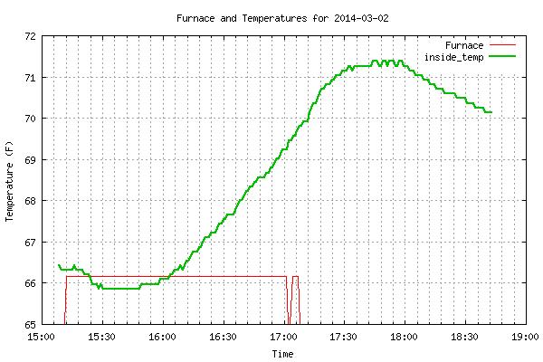 show_graph_small