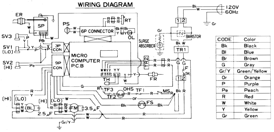 Rinnai Wiring Diagram Wiring Data