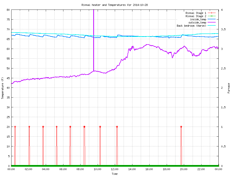 show_graph_2014-10-28.cgi_
